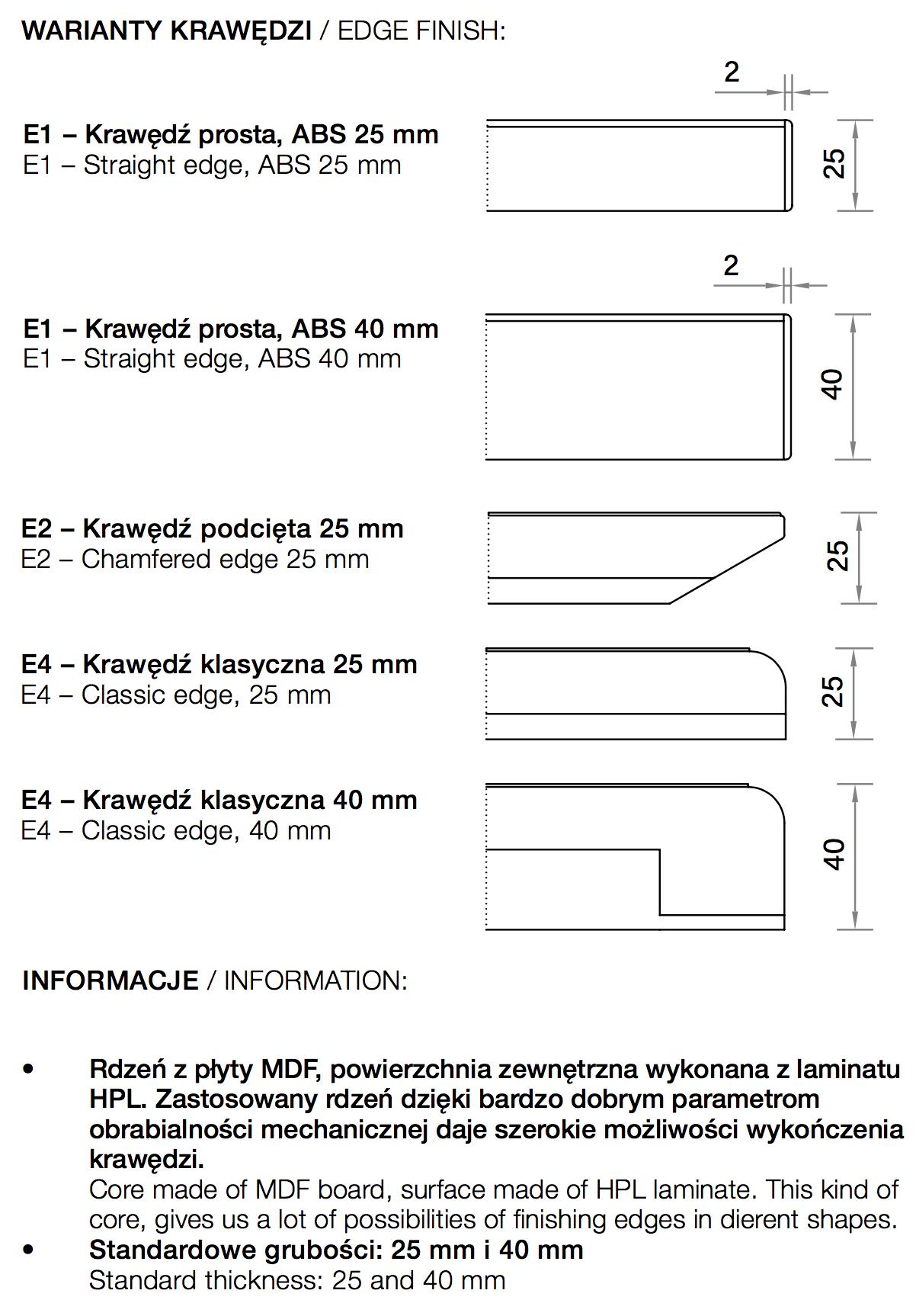 Blat TLM - PŁYTA MDF LAMINOWANA HPL - Meblesklep.pl