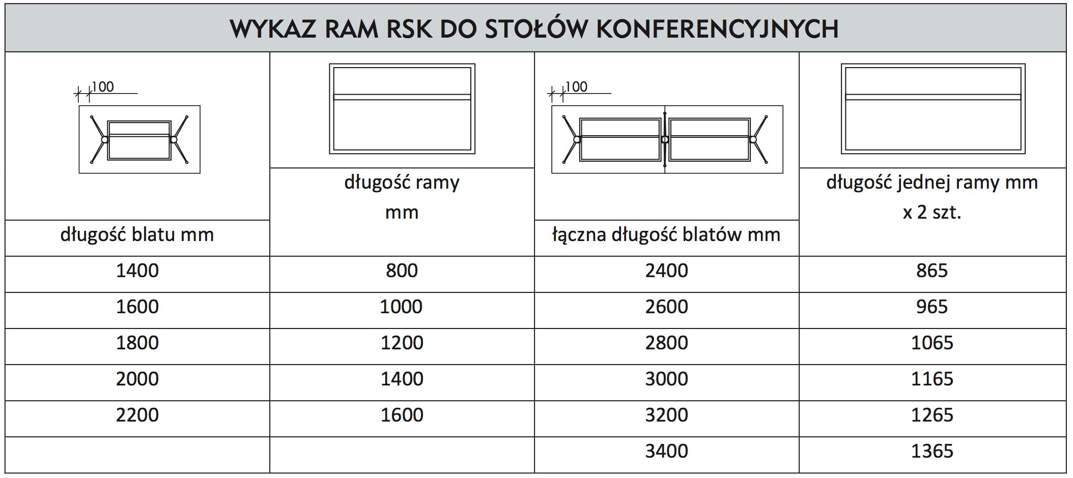 Wykaz ram RSK - stelażdo stoło konferencyjnego KJK - Valorous.pl